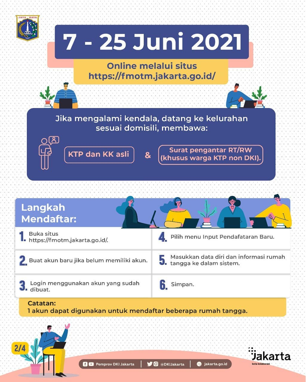 cara daftar program fmotm 2021 dki jakarta untuk warga miskin agar dapat bansos dtks di fmotm.jakarta.go.id
