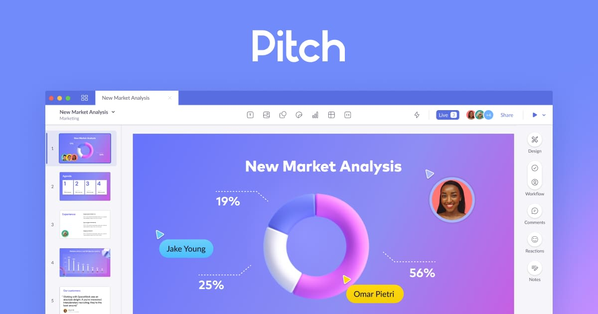 Pitch: a big leap in collaboration for creatives