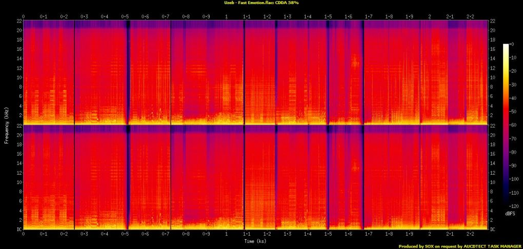 "Uzeb ""Fast Emotion"" (Spectrogram)"