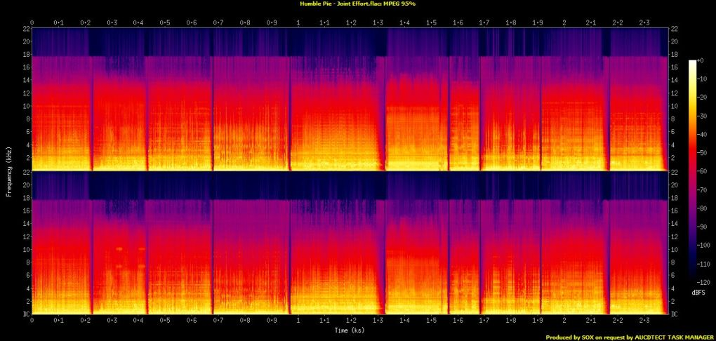 "Humble Pie ""Joint Effort"" (Spectrogram)"