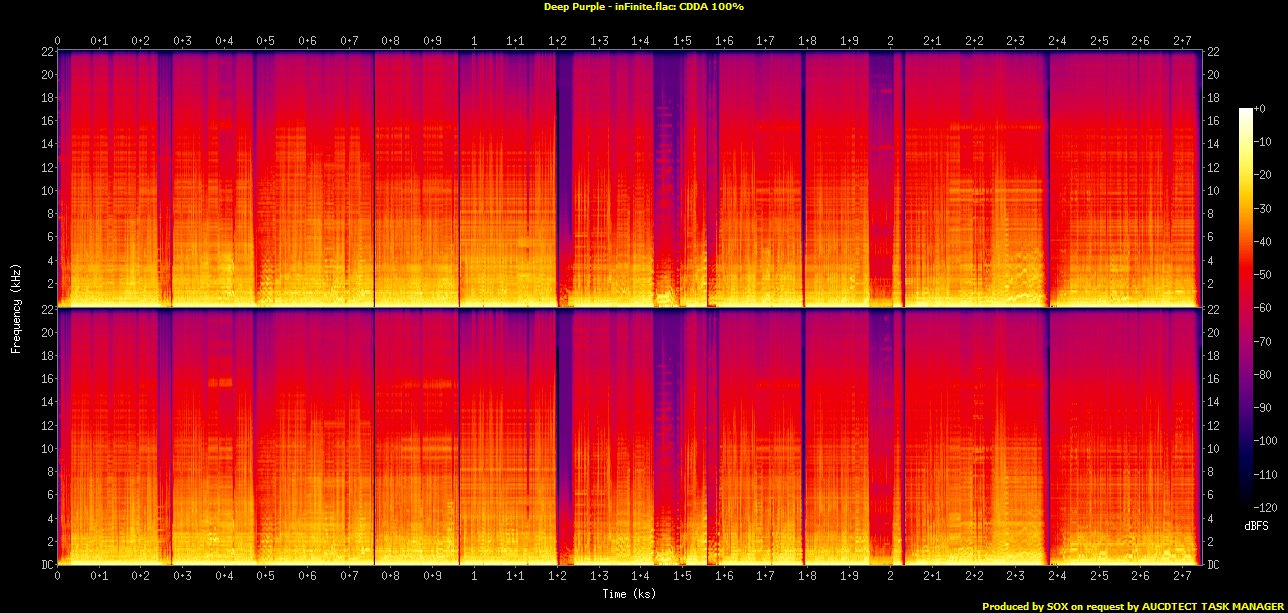 "Deep Purple - ""inFinite"" Spectrogram"