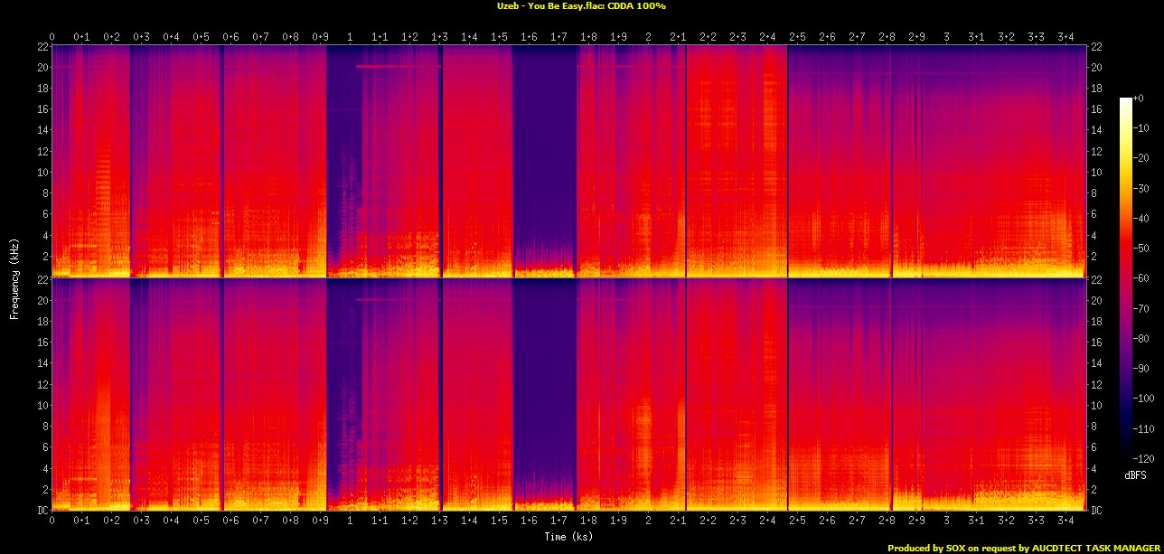 UZEB - You Be Easy. Spectrogram