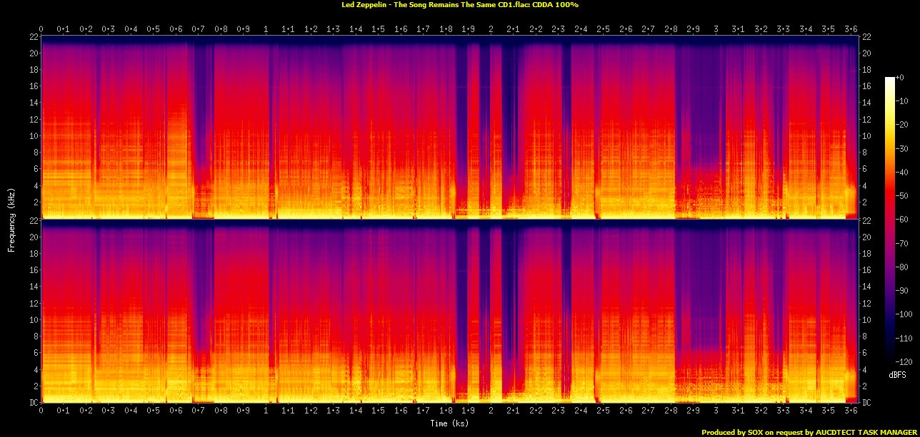 Led Zeppelin - The Song Remains The Same CD 1. Spectrogram