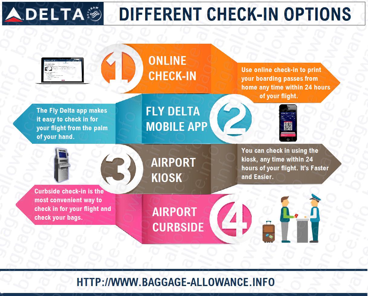 Delta Online Check In