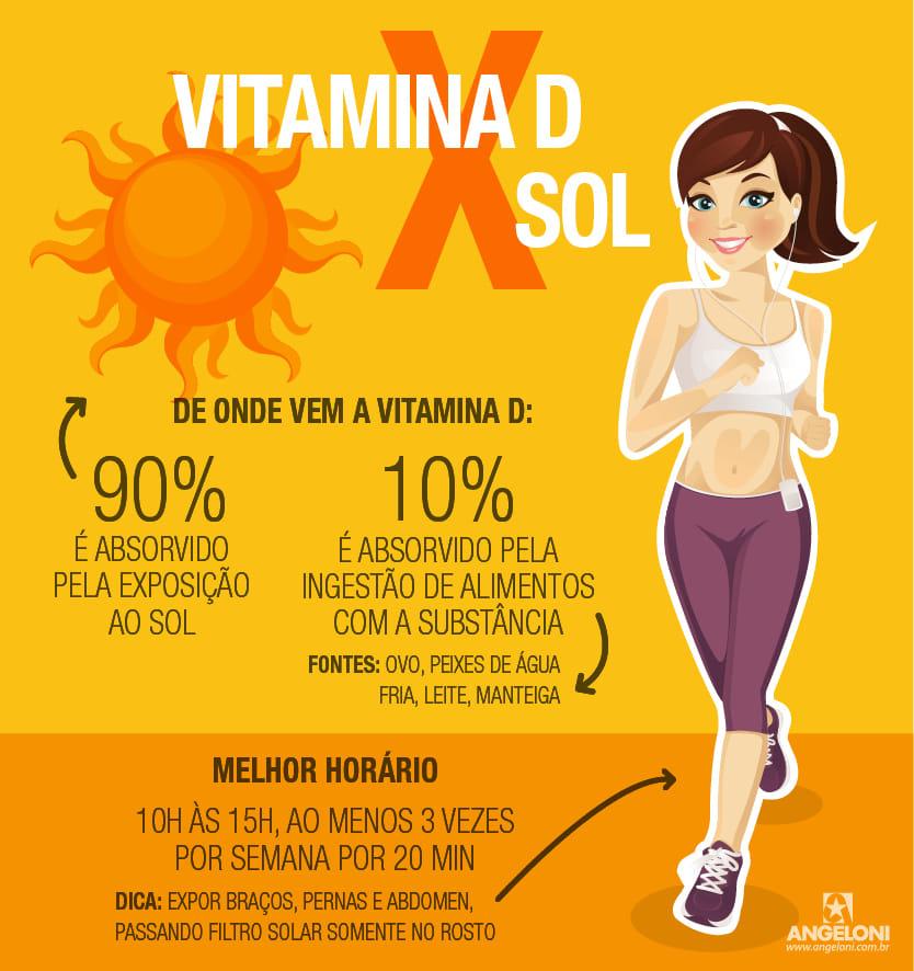 Benefícios da vitamina D