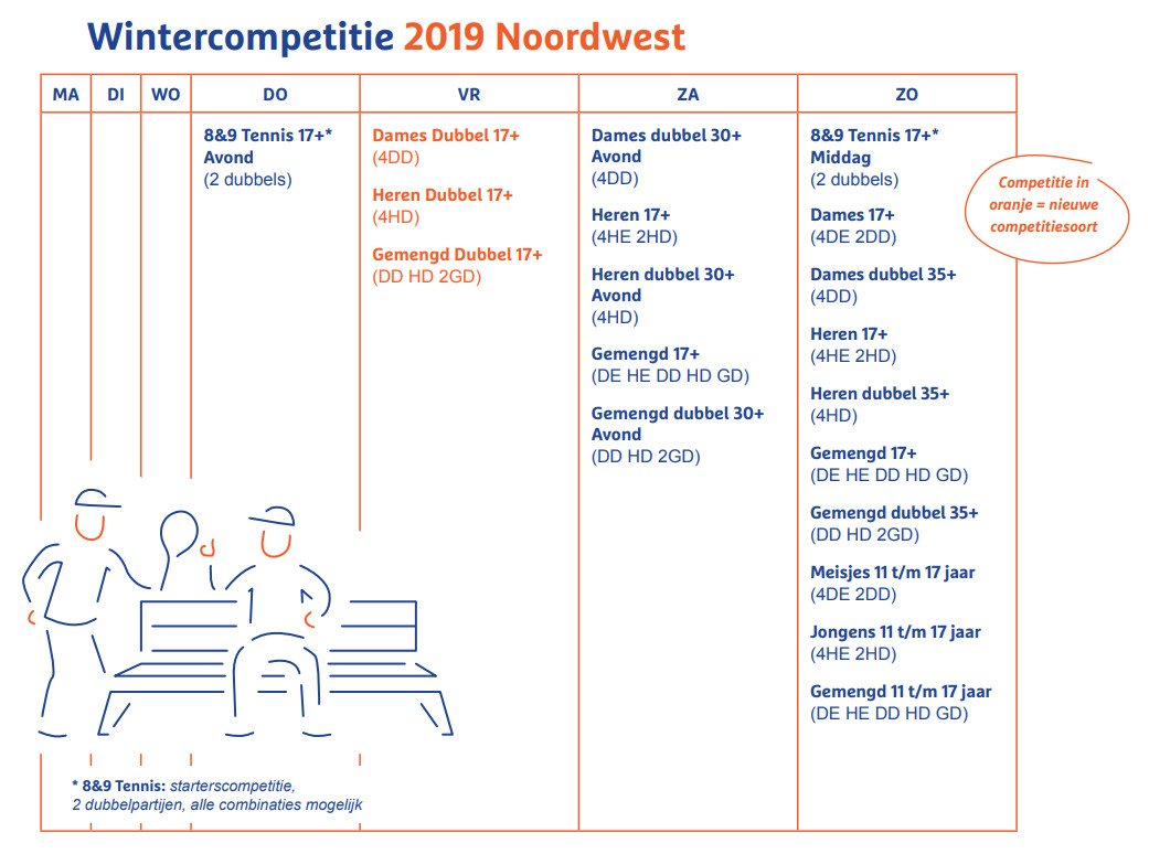 Competitieaanbod 2019-2020
