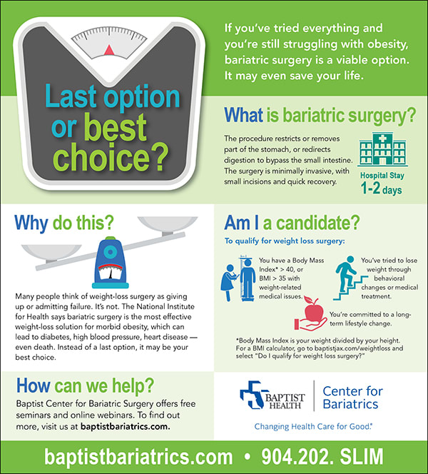 center for bariatric surgery infographic