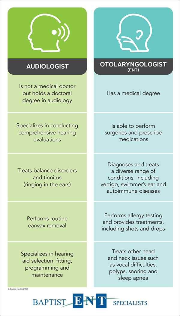 Audiologist vs. ENT infographic image