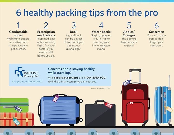 PackingTips