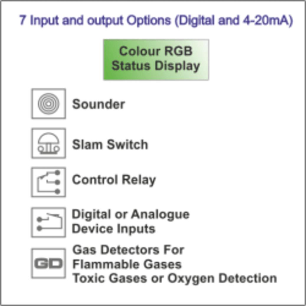 2 Wire Addressable Room Status Indicators Awe Magazine 4 20ma Wiring Technology