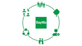 Grafik zum BayWa Selbstverständnis
