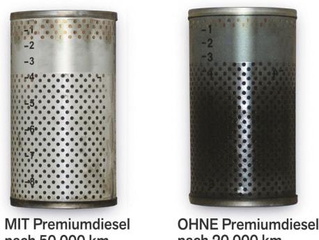 Vergleich Verunreinigung Filtersystem Premiumdiesel
