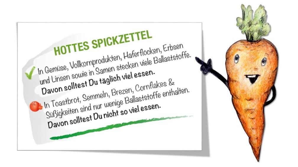 Hottes Spickzettel