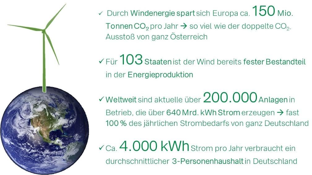 Zahlen und Fakten
