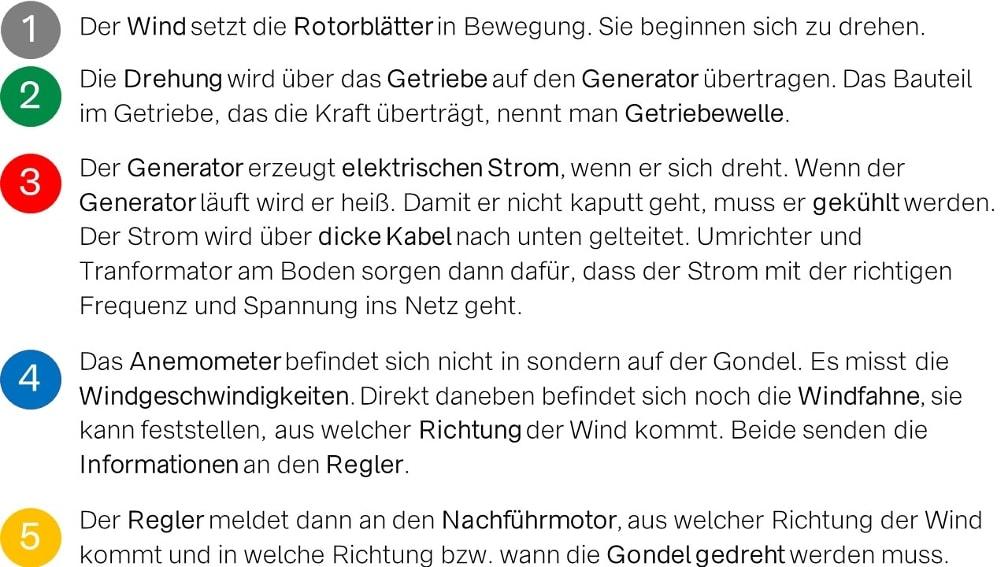 Gondel_Text