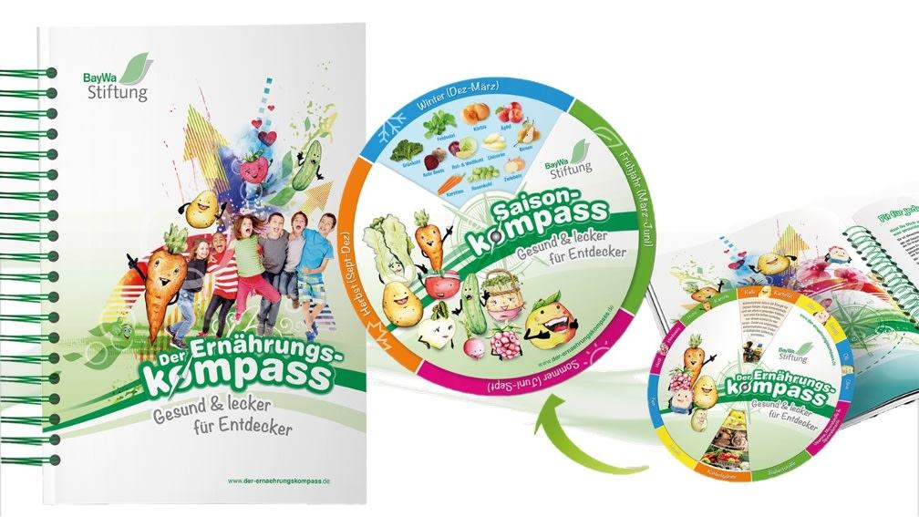 Der Ernährungskompass