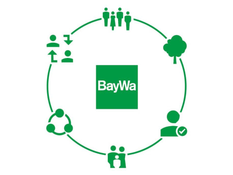 Graphic self-concept with BayWa Logo in the middle