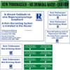 Rewatec Kennzeichnungsset