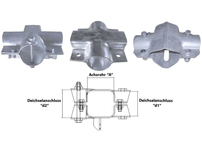 Klemmschalensatz A 60 mm d1 60 mm d2 70 mm, mit Schrauben, ohne Seilhalter