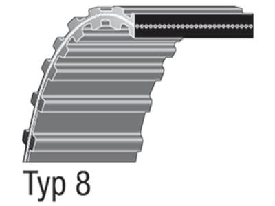 Keilriemen 1600DS8M20 für Messersteuerung