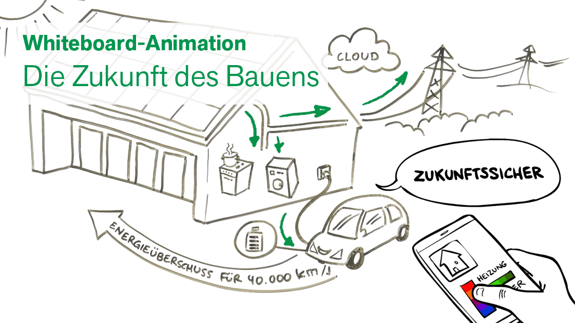 Cover_Whiteboard-Animation_Zukunft-des-Bauens_1120x630.png