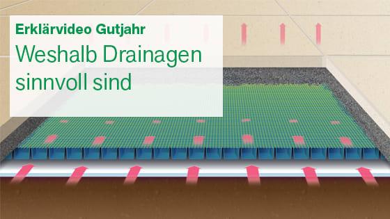 Cover_Lieferanten-Videos_Gutjahr_Weshalb-Drainagen-wichtig-sind.jpg