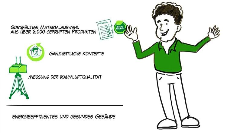 Teaser_Verteilerseite_Whitepaper-Animation_Gesundes-Bauen_784x441.jpg
