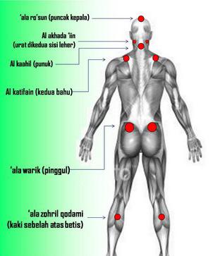 gejala penyakit diabetes dan pengobatannya