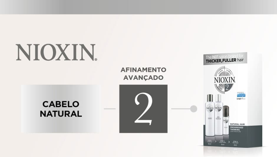 NIOXIN: INTERNAL  Sistema 2