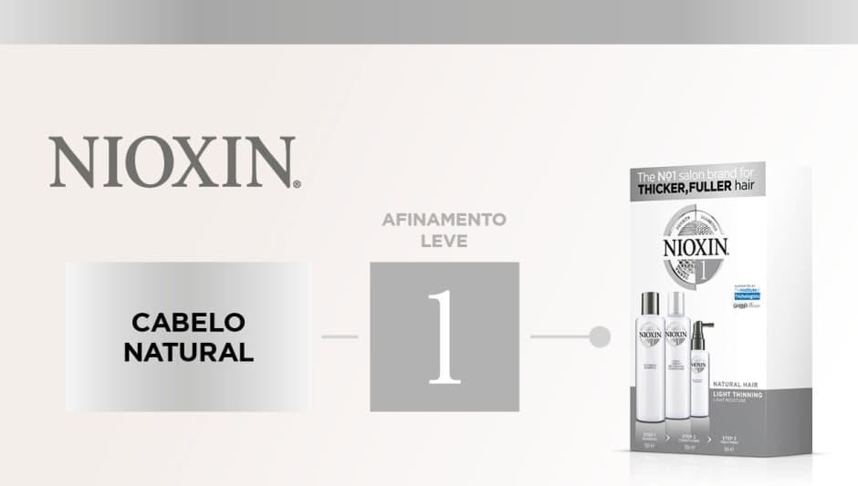 NIOXIN: Internal Sistema 1
