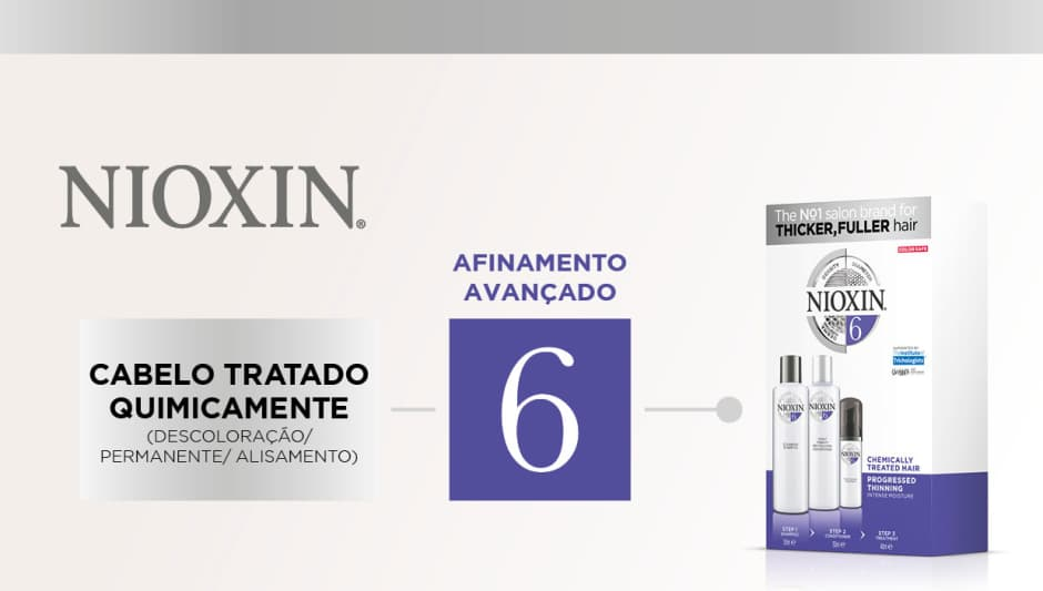 NIOXIN: Internal Sistema 6