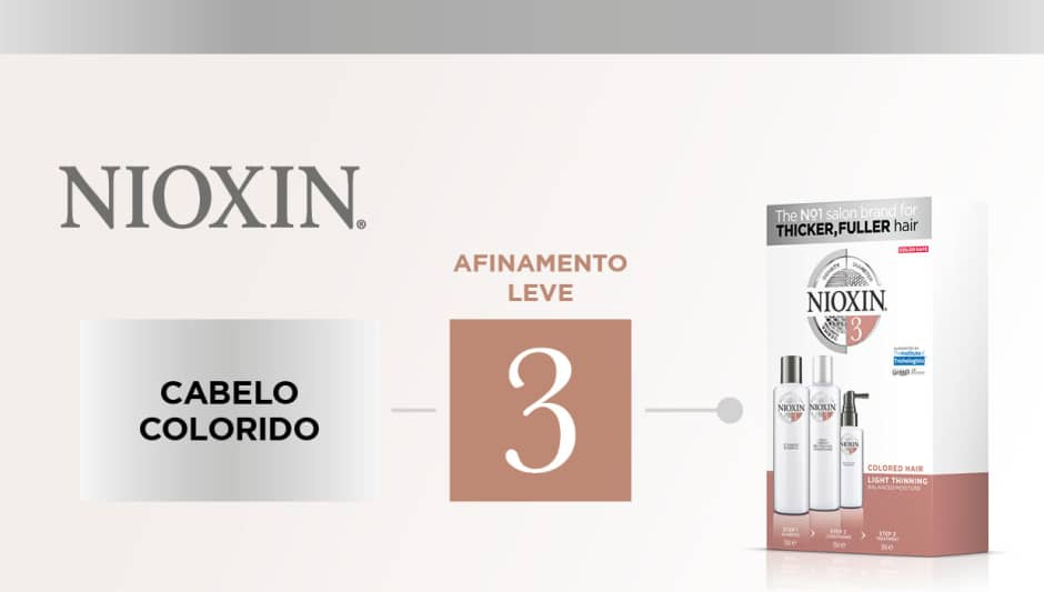 NIOXIN: INTERNAL  Sistema 3