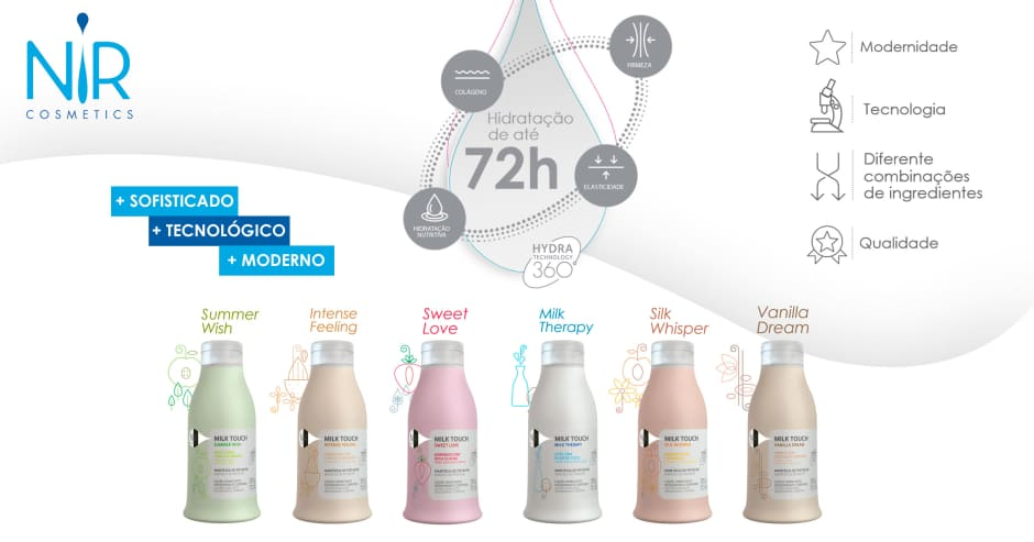 Nir Cosmetics Kits