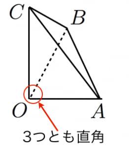 四平方の定理(図形の面積と正射影) | 高校数学の美しい物語