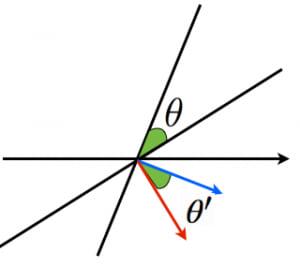 なす角と法線ベクトル