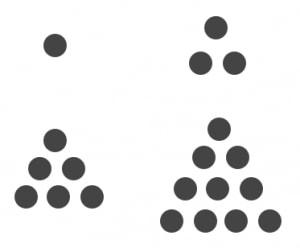 三角数の定義