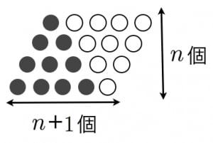 三角数の求め方
