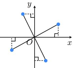 補助定理の証明