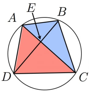 内接四角形と面積