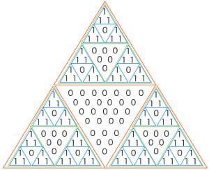 パスカルの三角形の偶奇