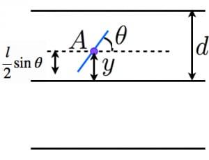 ビュフォンの針のモデル化