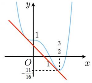 二重接線の方程式