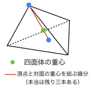 四面体の重心