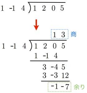 多項式の割り算の筆算