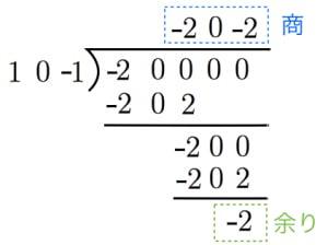 多項式の割り算の例題