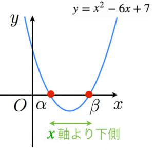 二次不等式の例題2