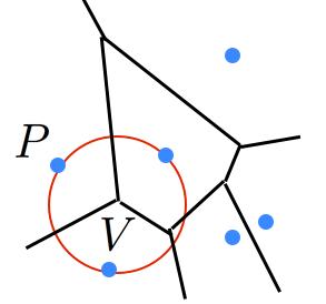 ボロノイ図の空円性