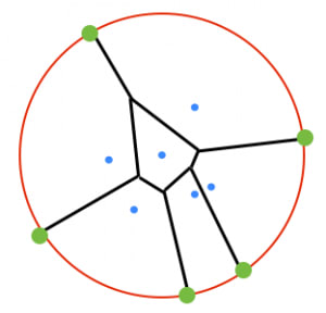 ボロノイ図の点の数