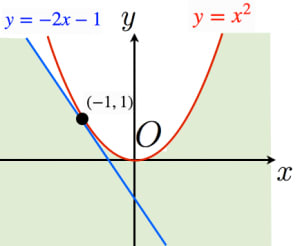 ファクシミリの原理の例題