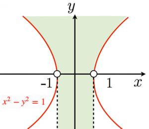 ファクシミリの原理の例題2